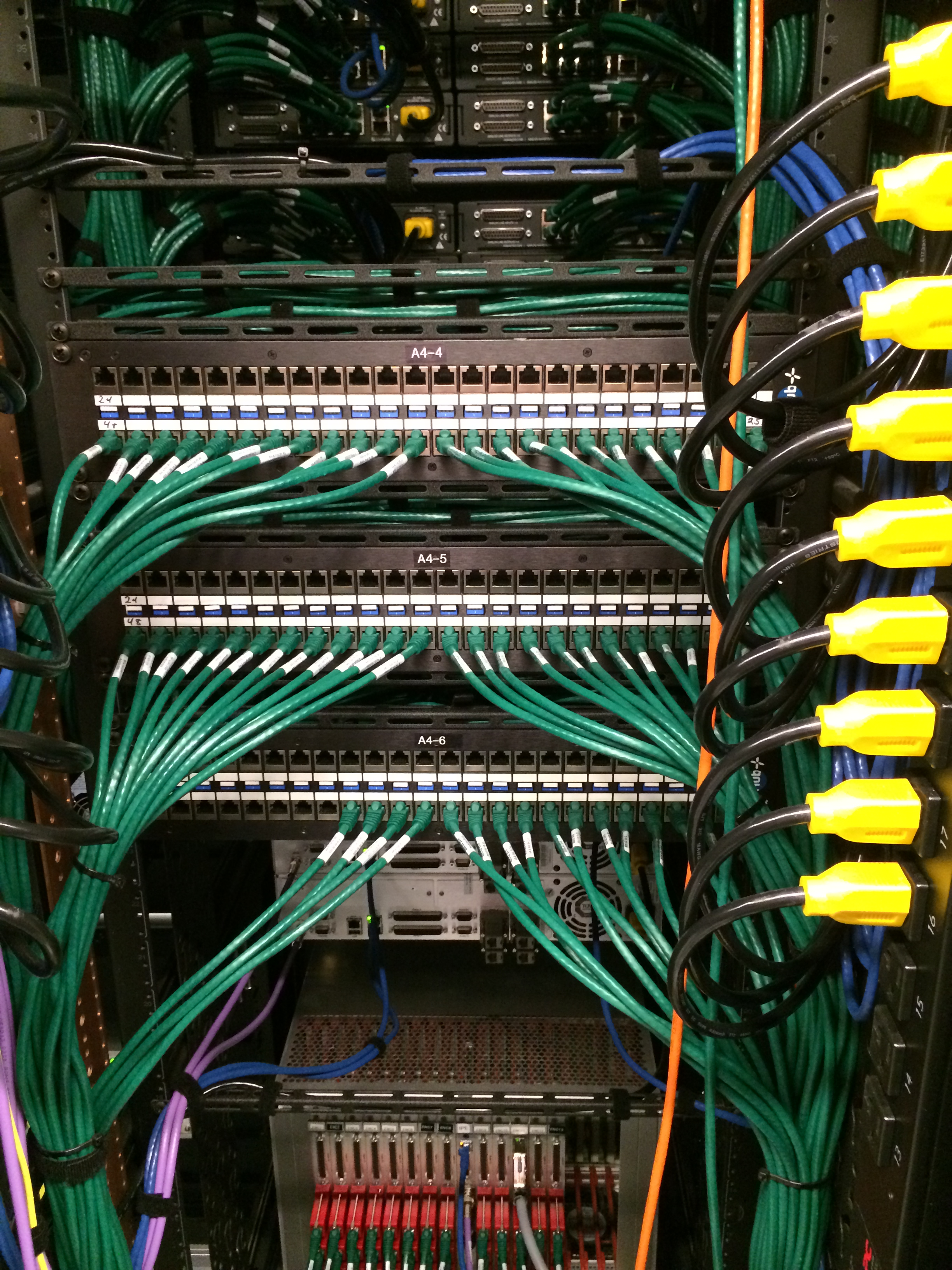 Radio Network Technical Operations Center